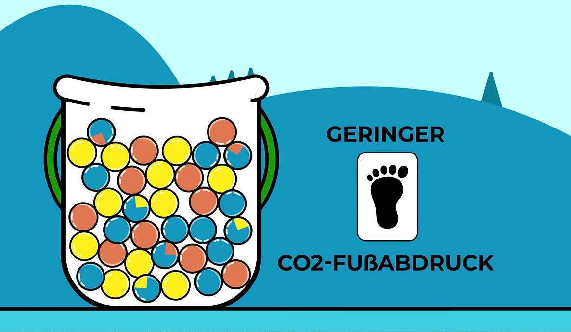 Mischdübger für eine verbesserte Nährstoffnutzungseffizienz Bröring Futtermittel